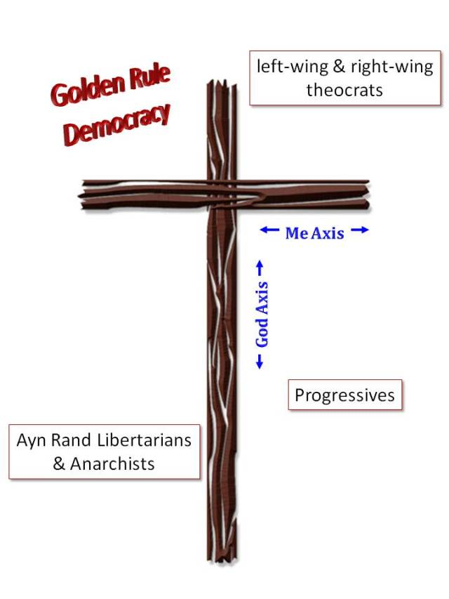 PoliticalSpectrum_rev2